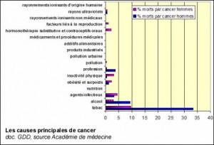 cancer02-300x204