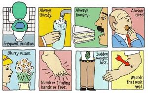 Diabète de type 2 :symptômes, traitements et prévention diabete_symptomes-300x188